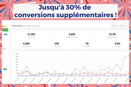 Augmenter le taux de transformation de tes pages web jusqu'à 30% !